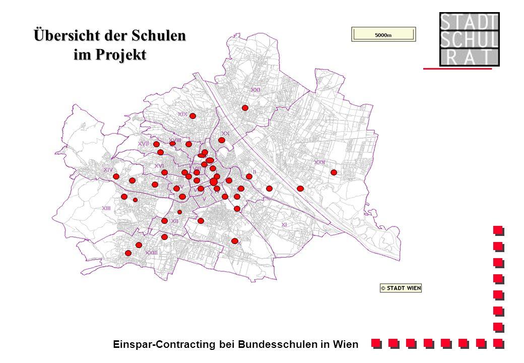Einspar-Contracting bei Bundesschulen in Wien Übersicht der Schulen im Projekt