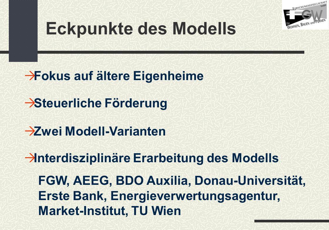 Eckpunkte des Modells Fokus auf ältere Eigenheime Steuerliche Förderung Zwei Modell-Varianten Interdisziplinäre Erarbeitung des Modells FGW, AEEG, BDO Auxilia, Donau-Universität, Erste Bank, Energieverwertungsagentur, Market-Institut, TU Wien