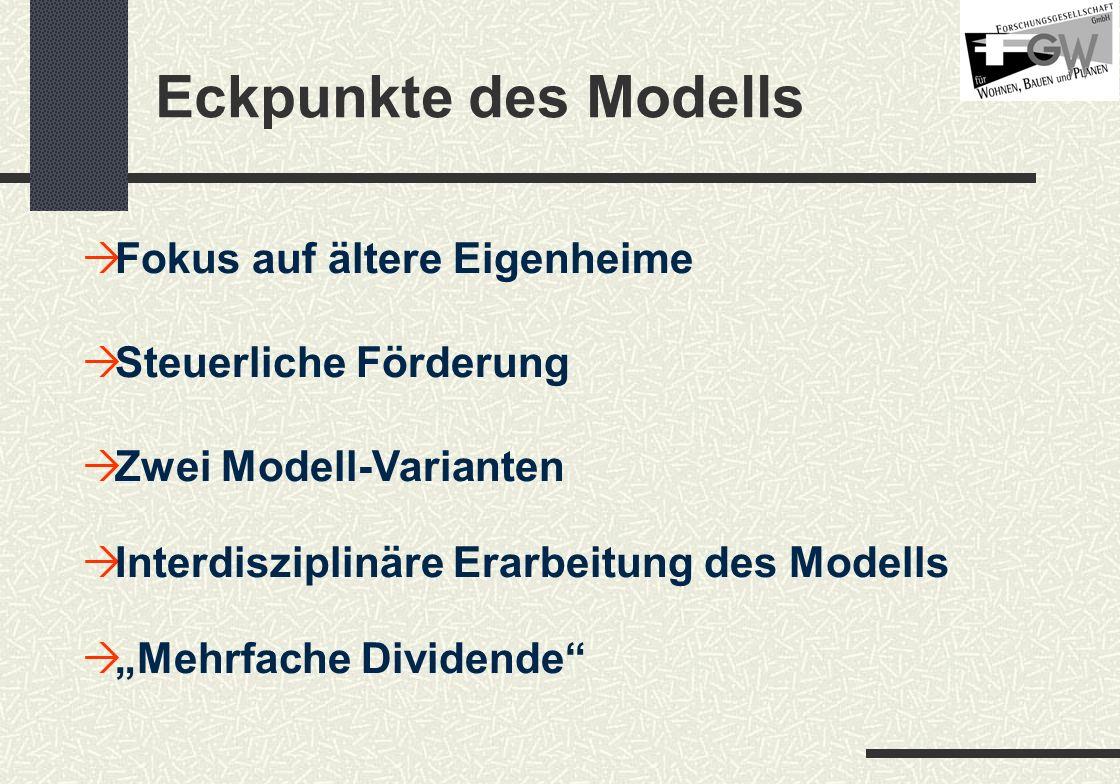 Eckpunkte des Modells Fokus auf ältere Eigenheime Steuerliche Förderung Zwei Modell-Varianten Mehrfache Dividende Interdisziplinäre Erarbeitung des Modells