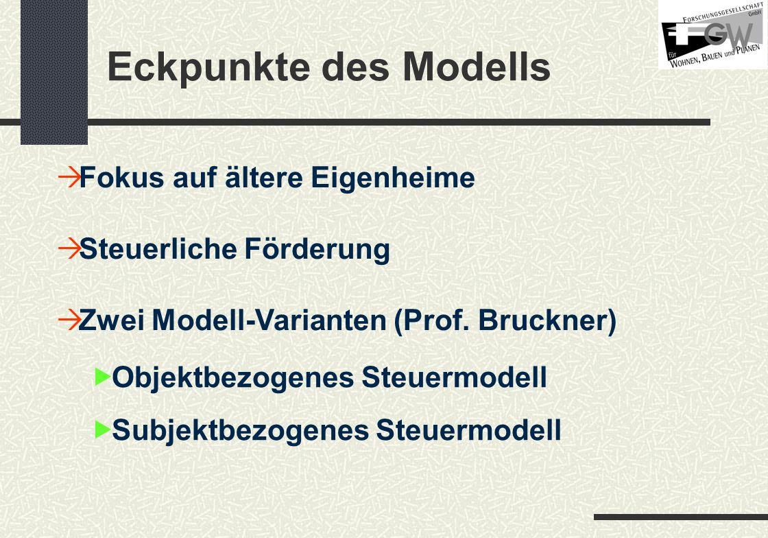 Eckpunkte des Modells Fokus auf ältere Eigenheime Steuerliche Förderung Zwei Modell-Varianten (Prof.