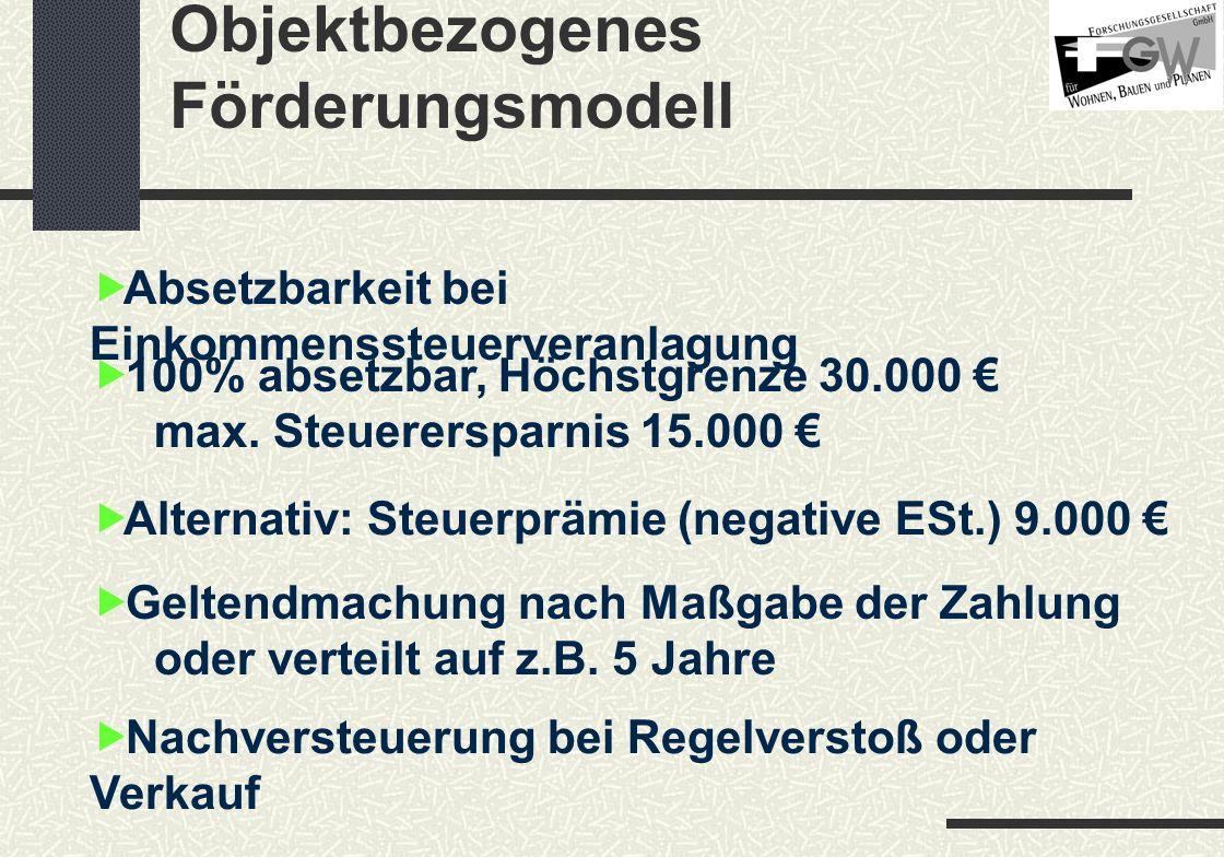 Objektbezogenes Förderungsmodell Absetzbarkeit bei Einkommenssteuerveranlagung Alternativ: Steuerprämie (negative ESt.) 9.000 100% absetzbar, Höchstgrenze 30.000 max.
