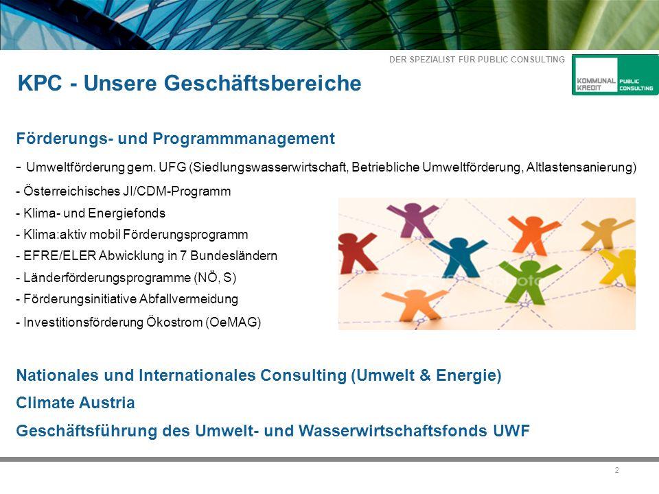 DER SPEZIALIST FÜR PUBLIC CONSULTING 1329.09.2008 Pauschalen für Standardförderprojekte – Einreichung bis 6 Monate nach Umsetzung!!
