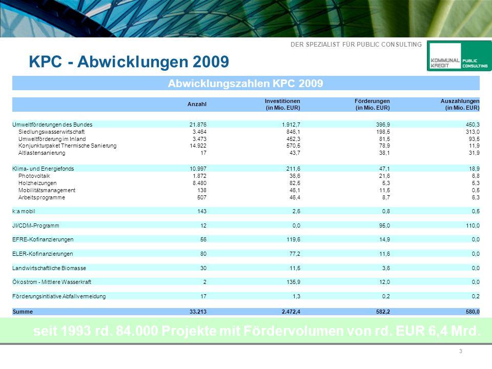 DER SPEZIALIST FÜR PUBLIC CONSULTING 3 KPC - Abwicklungen 2009 seit 1993 rd.