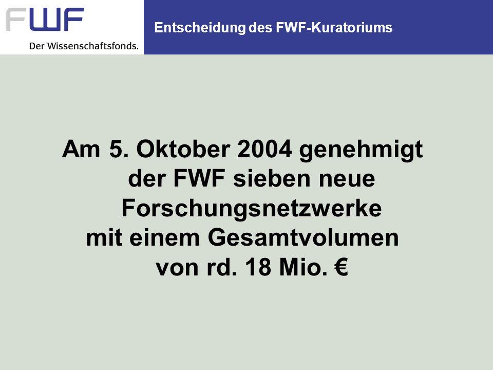 Entscheidung des FWF-Kuratoriums Am 5.