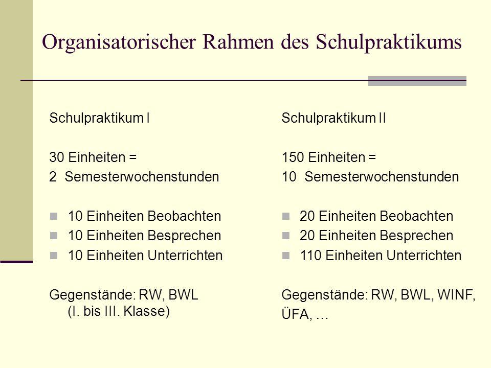 Organisatorischer Rahmen des Schulpraktikums Schulpraktikum I 30 Einheiten = 2 Semesterwochenstunden 10 Einheiten Beobachten 10 Einheiten Besprechen 1