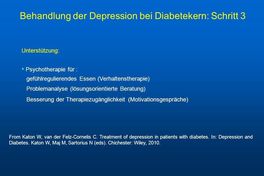 Unterstützung: Psychotherapie für : gefühlregulierendes Essen (Verhaltenstherapie) Problemanalyse (lösungsorientierte Beratung) Besserung der Therapie