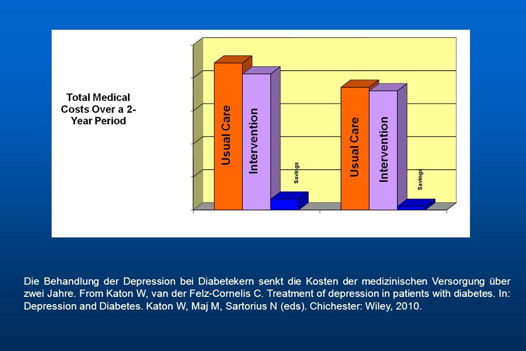 Die Behandlung der Depression bei Diabetekern senkt die Kosten der medizinischen Versorgung über zwei Jahre. From Katon W, van der Felz-Cornelis C. Tr