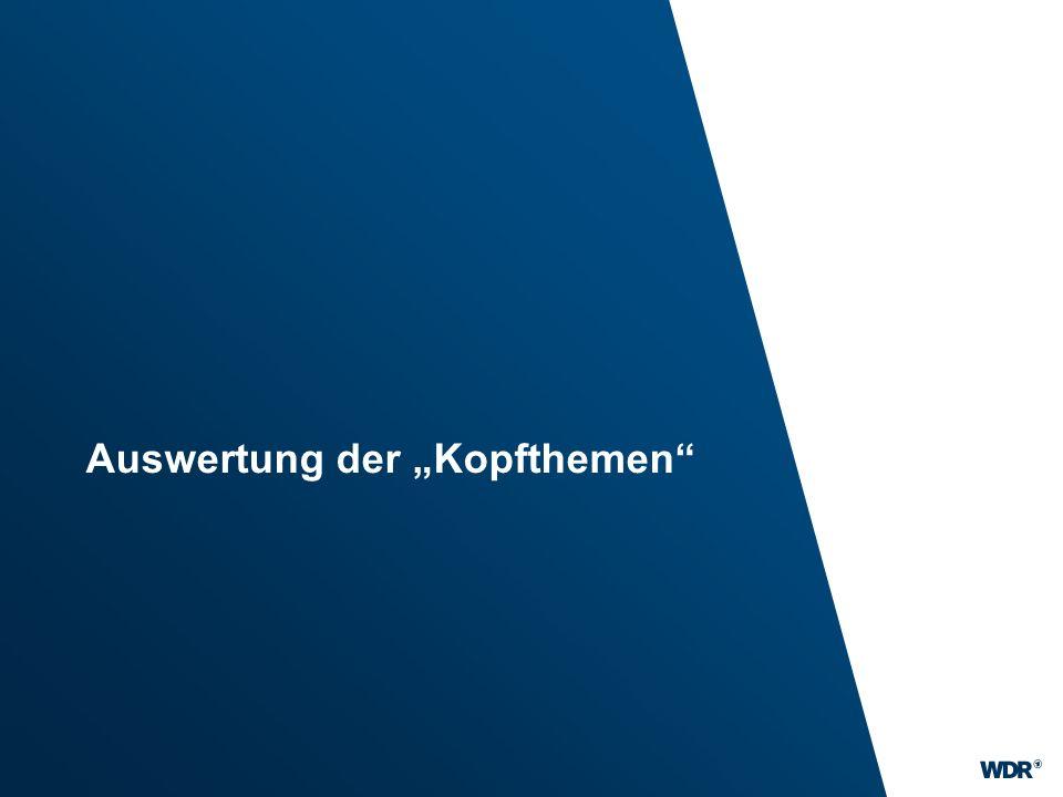© Westdeutscher Rundfunk / Medienforschung / Digitalradio-Bericht 2012/2013 2 Auswertung der Kopfthemen