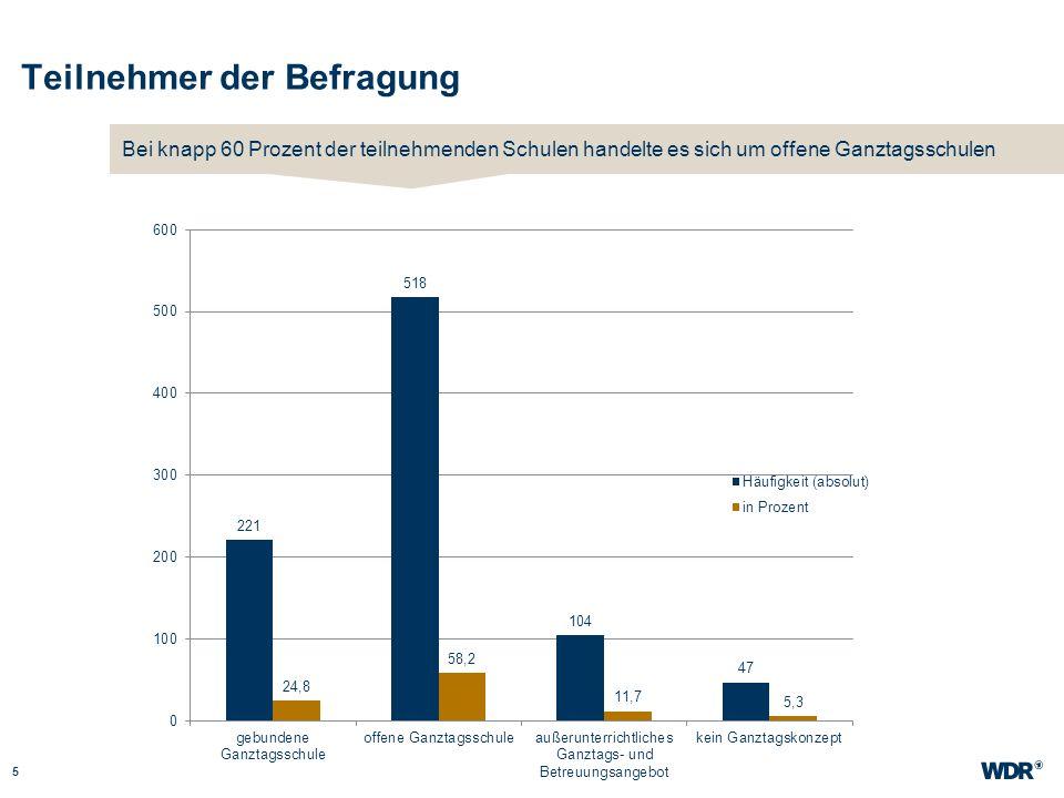 Verpflegungsformen und Teilnahmepflicht – Kopfthema 3c 16 WDR Müller Website wdr.de Bei Schulen mit Essenspflicht – fast ausschließlich Grundschulen – wird überdurchschnittlich häufig auf warm gelieferte Speisen zurückgegriffen.