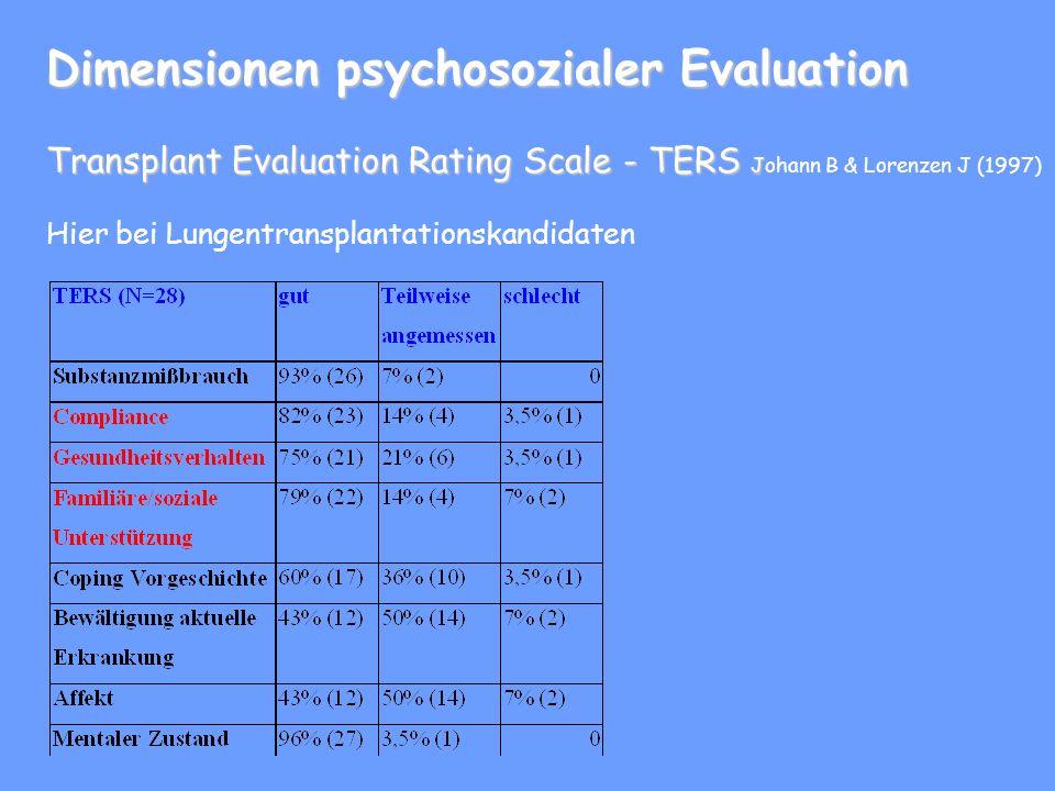Psychosoziale Evaluation: Klinische Perspektiven Von der Gutachterposition zur psychosozialen Beratung und Begleitung soziale Erwünschtheit in der Eva