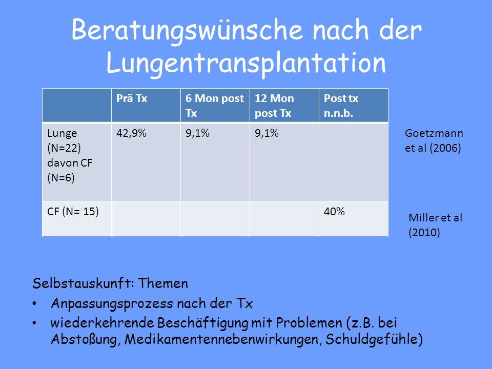 vornach Begleitung vor und nach Transplantation Die Beschäftigung des Patienten mit der Frage ob jetzt oder später eine Anmeldung zur Transplantation