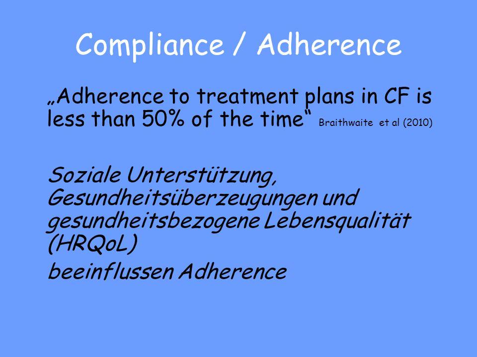 Compliance / Adherence Adherence to treatment plans in CF is less than 50% of the time Braithwaite et al (2010) Soziale Unterstützung, Gesundheitsüberzeugungen und gesundheitsbezogene Lebensqualität (HRQoL) beeinflussen Adherence