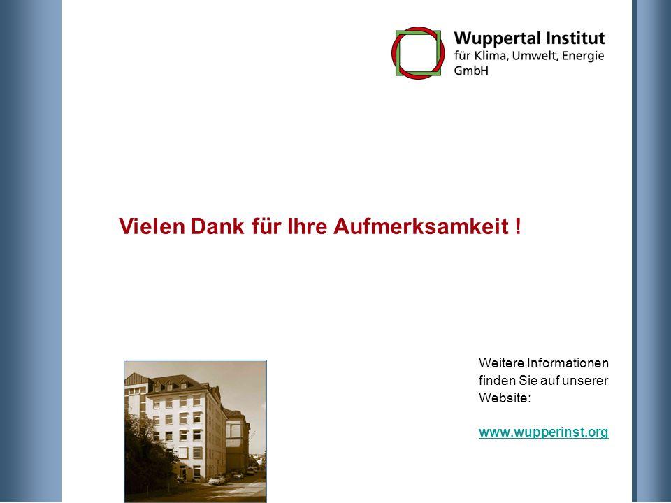 Weitere Informationen finden Sie auf unserer Website: www.wupperinst.org Vielen Dank für Ihre Aufmerksamkeit !