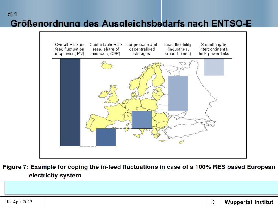 8 18. April 2013 d) 1 Größenordnung des Ausgleichsbedarfs nach ENTSO-E