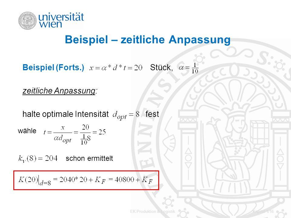 EK Produktion & LogistikKapitel 1/16 Beispiel – zeitliche Anpassung Beispiel (Forts.) Stück, zeitliche Anpassung: halte optimale Intensität fest schon