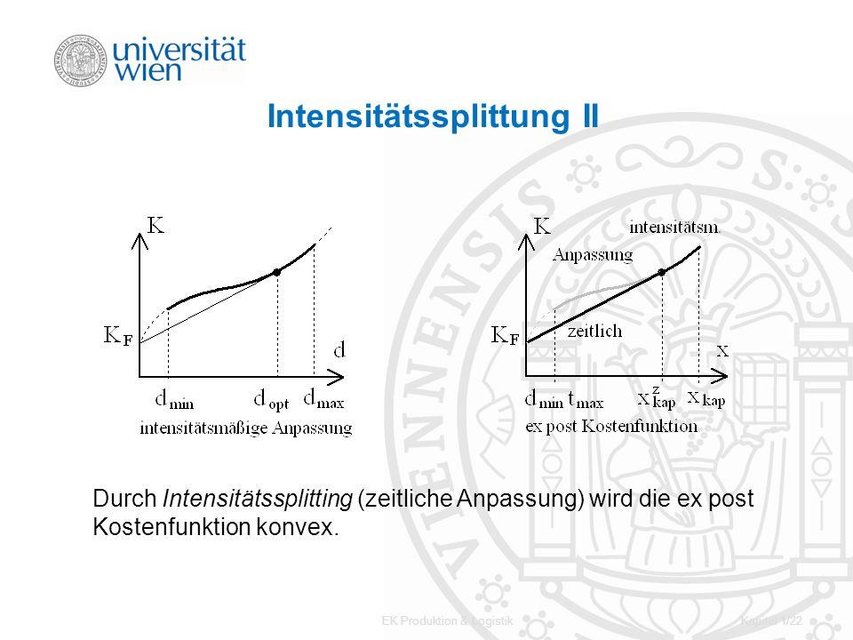 EK Produktion & LogistikKapitel 1/22 Intensitätssplittung II Durch Intensitätssplitting (zeitliche Anpassung) wird die ex post Kostenfunktion konvex.
