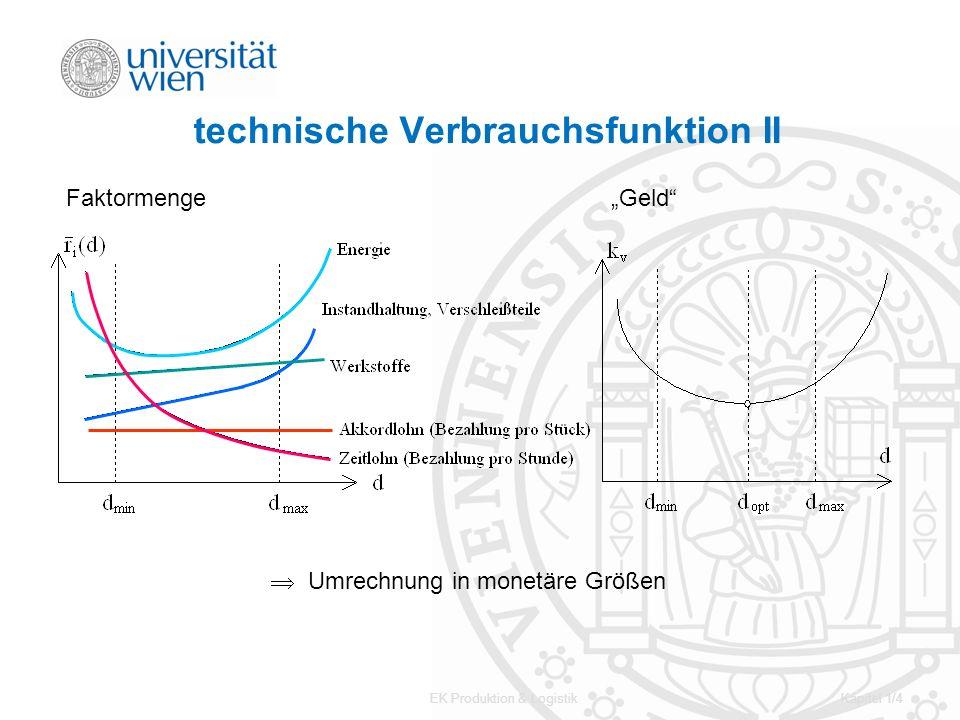 EK Produktion & LogistikKapitel 1/4 technische Verbrauchsfunktion II FaktormengeGeld Umrechnung in monetäre Größen