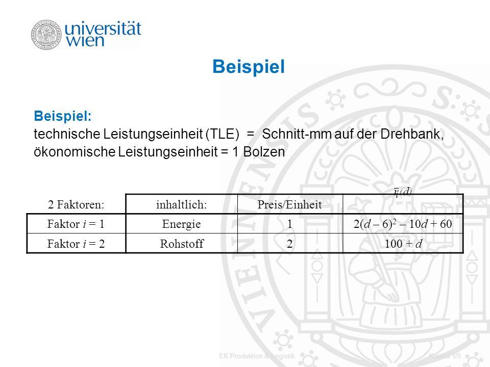 EK Produktion & LogistikKapitel 1/5 Beispiel Beispiel: technische Leistungseinheit (TLE) = Schnitt-mm auf der Drehbank, ökonomische Leistungseinheit =