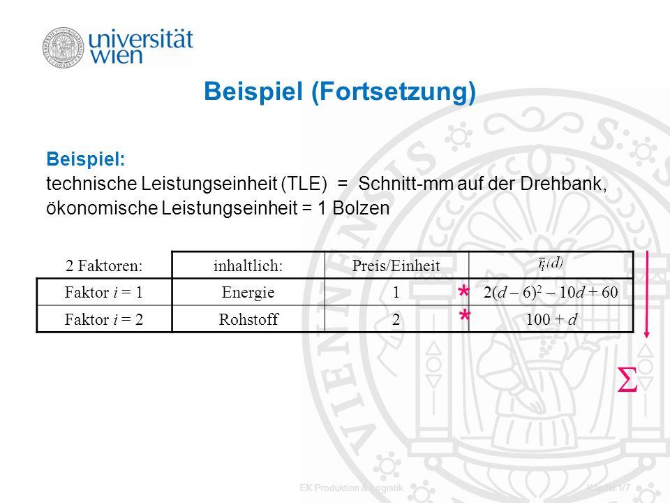 EK Produktion & LogistikKapitel 1/7 Beispiel (Fortsetzung) Beispiel: technische Leistungseinheit (TLE) = Schnitt-mm auf der Drehbank, ökonomische Leis