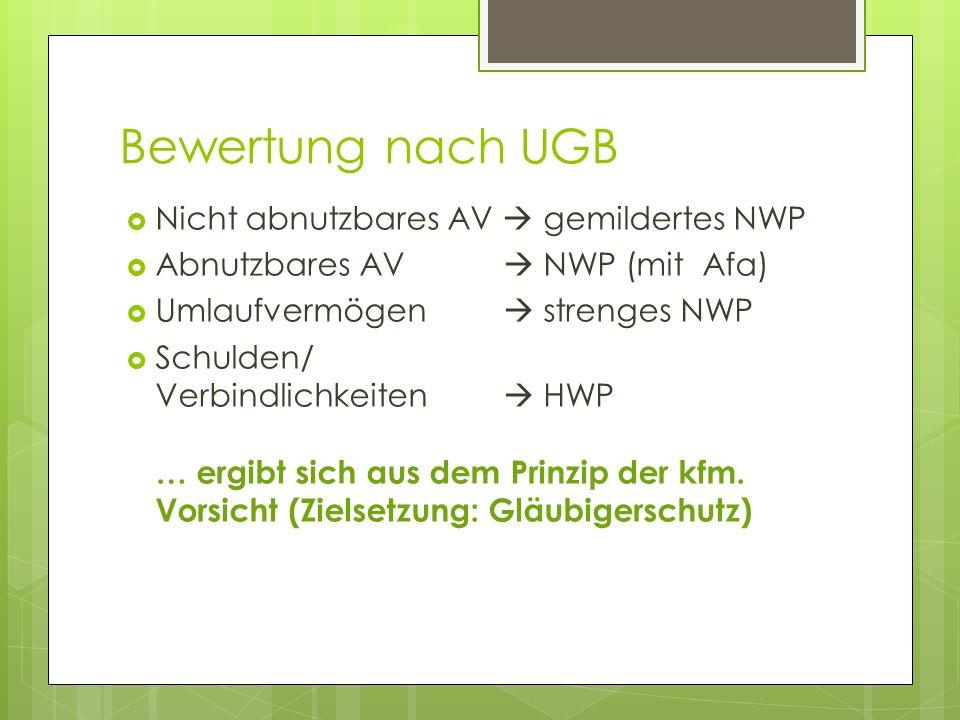 Bilanz nach UGB Aktiva A: Anlagevermögen I.Immat.