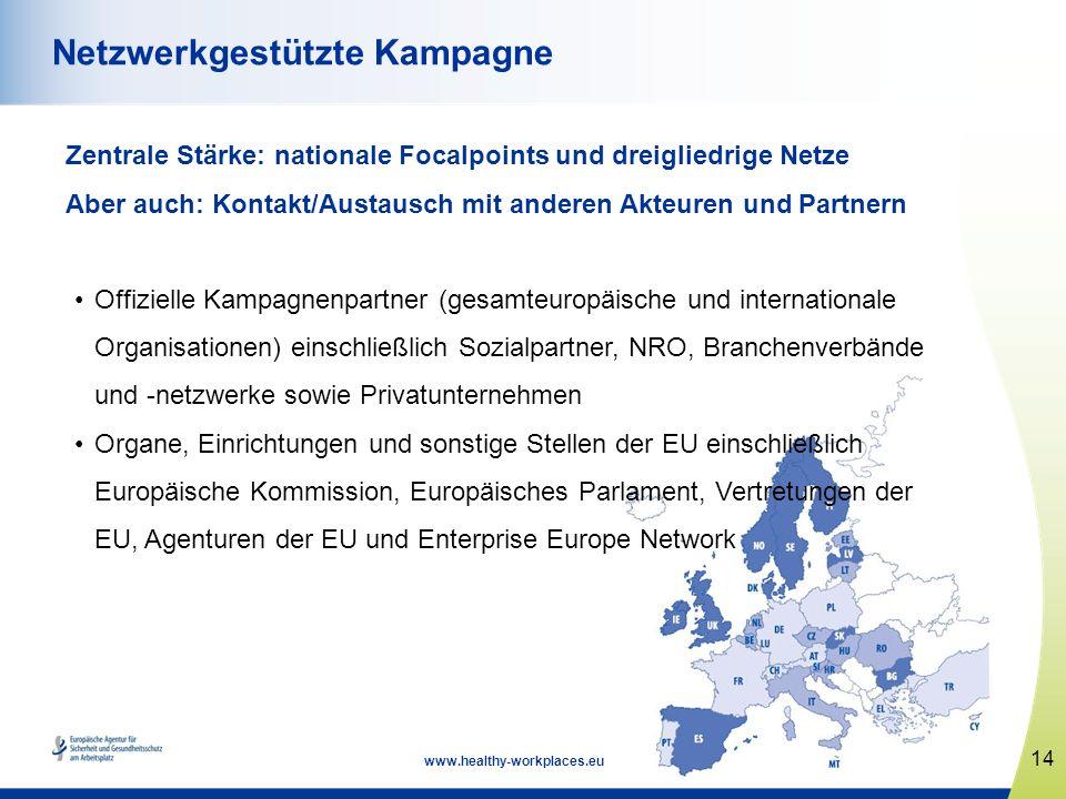 14 www.healthy-workplaces.eu Netzwerkgestützte Kampagne Zentrale Stärke: nationale Focalpoints und dreigliedrige Netze Aber auch: Kontakt/Austausch mi