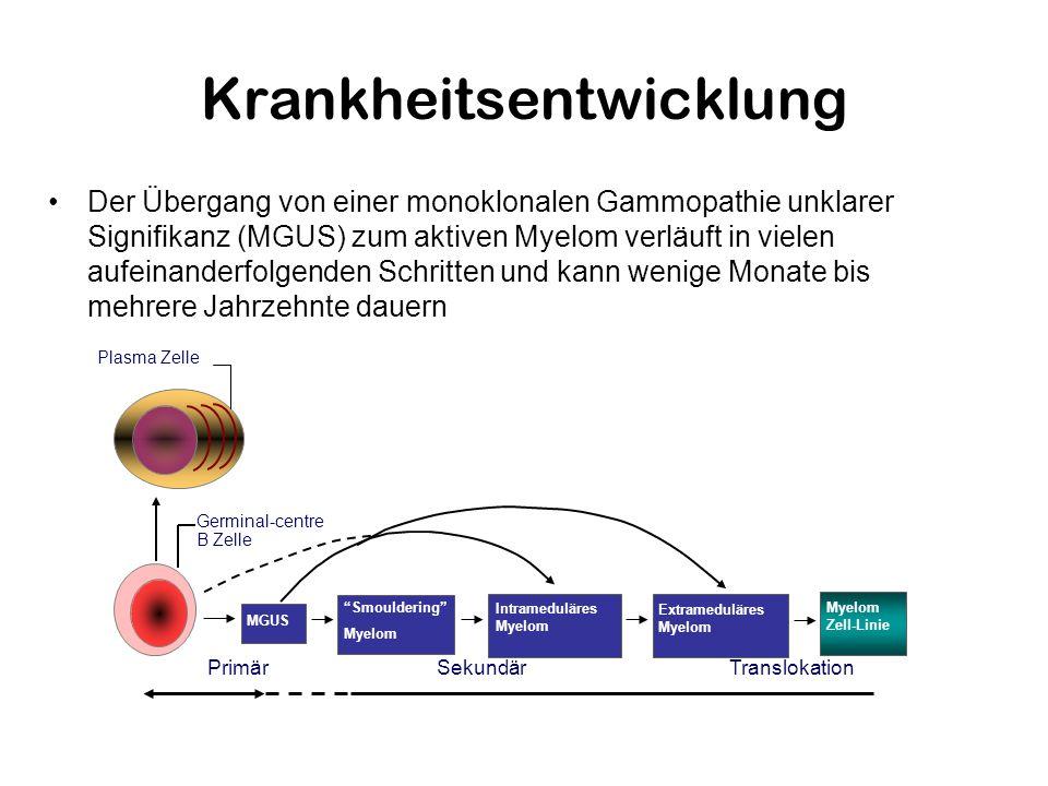 Krankheitsentwicklung Der Übergang von einer monoklonalen Gammopathie unklarer Signifikanz (MGUS) zum aktiven Myelom verläuft in vielen aufeinanderfol