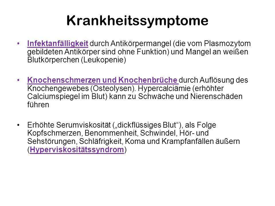 Krankheitssymptome Infektanfälligkeit durch Antikörpermangel (die vom Plasmozytom gebildeten Antikörper sind ohne Funktion) und Mangel an weißen Blutk