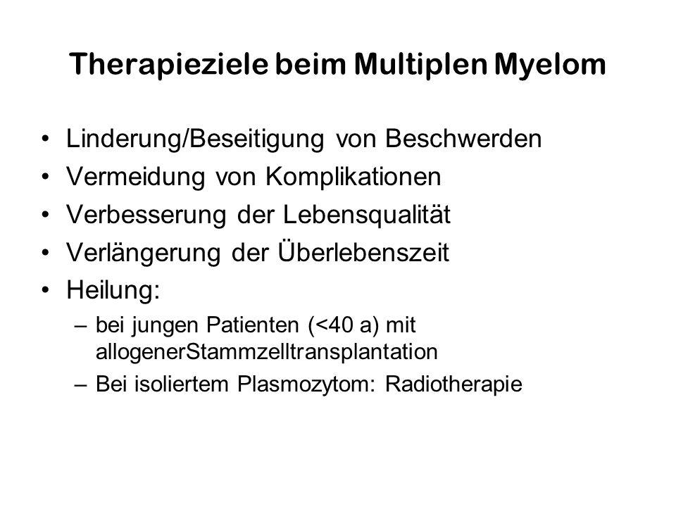Therapieziele beim Multiplen Myelom Linderung/Beseitigung von Beschwerden Vermeidung von Komplikationen Verbesserung der Lebensqualität Verlängerung d