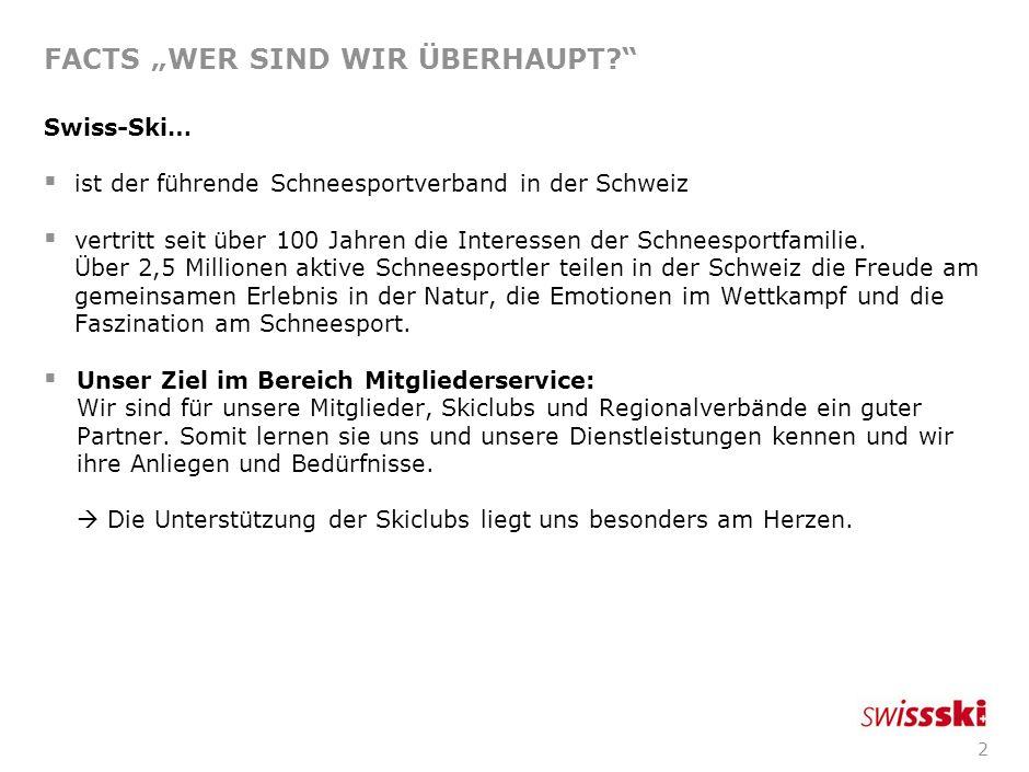 1 SWISS-SKI-CLUBS STARTEN DURCH 1. Facts 2. Vorteile für Swiss-Ski-Clubs 3. Vorteile Swiss-Ski-Mitgliedschaft