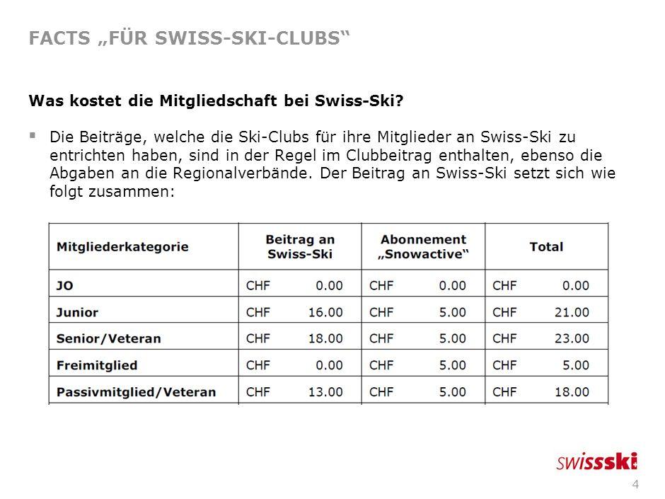 3 FACTS FÜR SWISS-SKI-CLUBS Ihr Ski-Club gehört noch nicht zur Schneesportfamilie? Dann sofort Mitglied werden (jeder interessierte Ski-Club kann bei