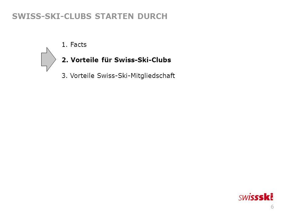 6 SWISS-SKI-CLUBS STARTEN DURCH 1.Facts 2. Vorteile für Swiss-Ski-Clubs 3.