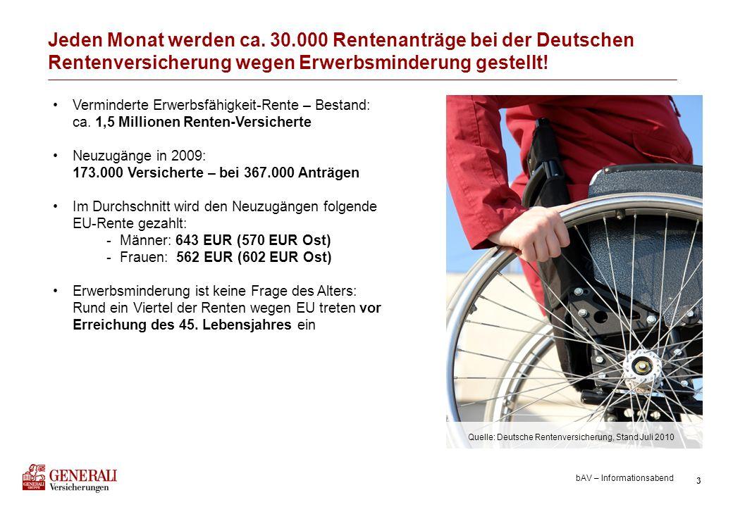3 bAV – Informationsabend Jeden Monat werden ca. 30.000 Rentenanträge bei der Deutschen Rentenversicherung wegen Erwerbsminderung gestellt! Vermindert