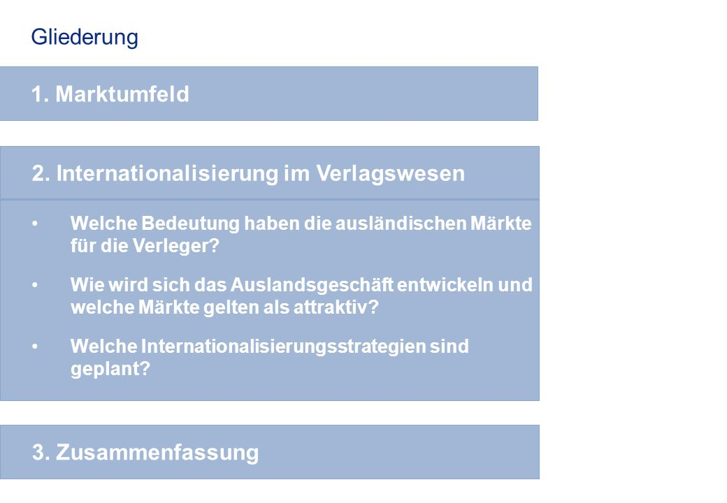 Gliederung 2.Internationalisierung im Verlagswesen 3.