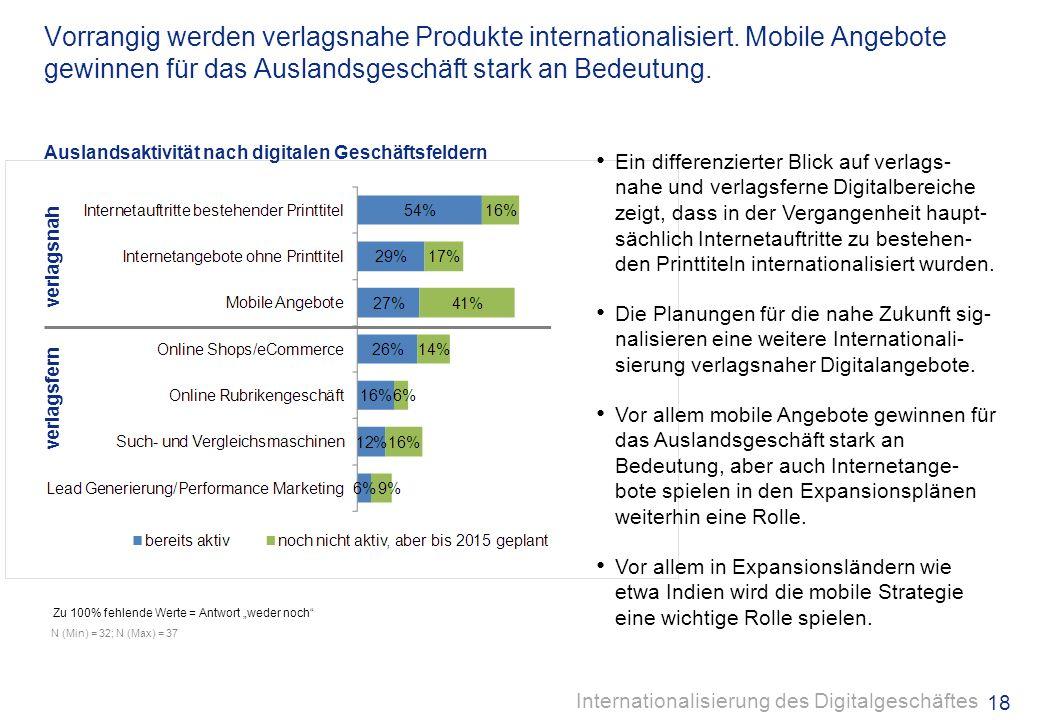 17 Wie werden die Märkte im Digitalgeschäft erobert? *Produktstrategie = mit ausgewählten Produkten in möglichst viele Länder expandieren *Länderstrat