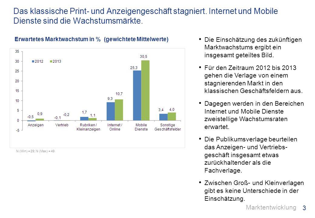 23 Zusammenfassung (3) Internationalisierung im Verlagswesen Internationalisierungsstrategien Die Expansionsstrategie Print first verliert an Bedeutung.