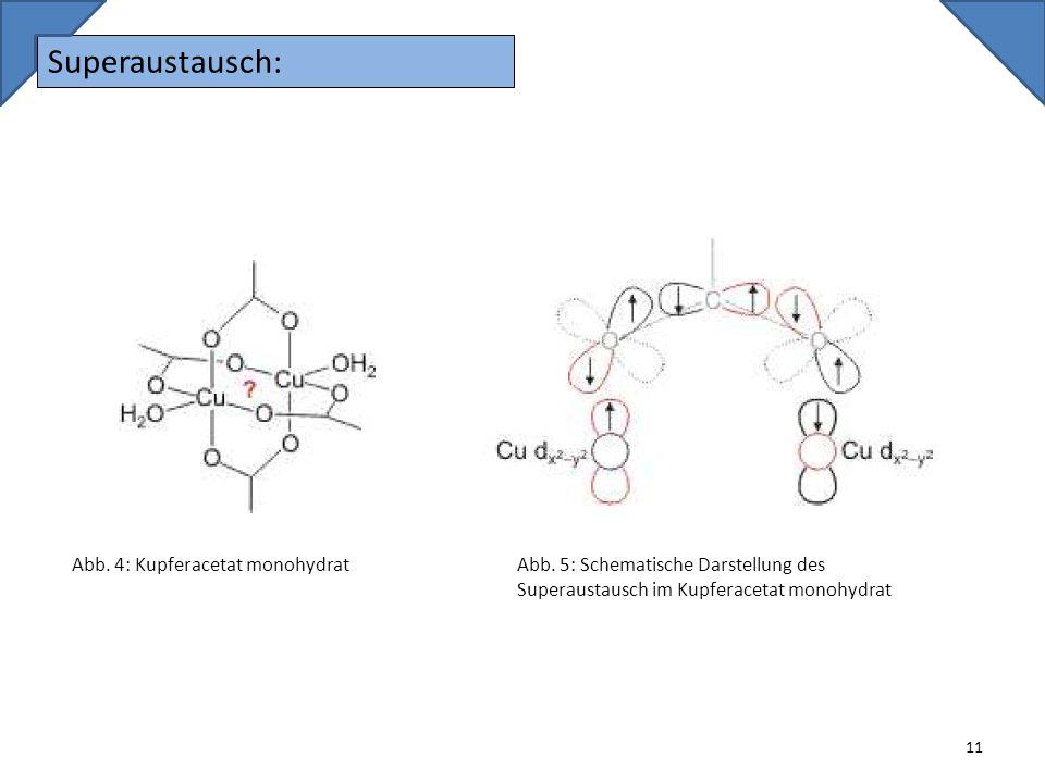 Superaustausch: 11 Abb. 4: Kupferacetat monohydratAbb. 5: Schematische Darstellung des Superaustausch im Kupferacetat monohydrat