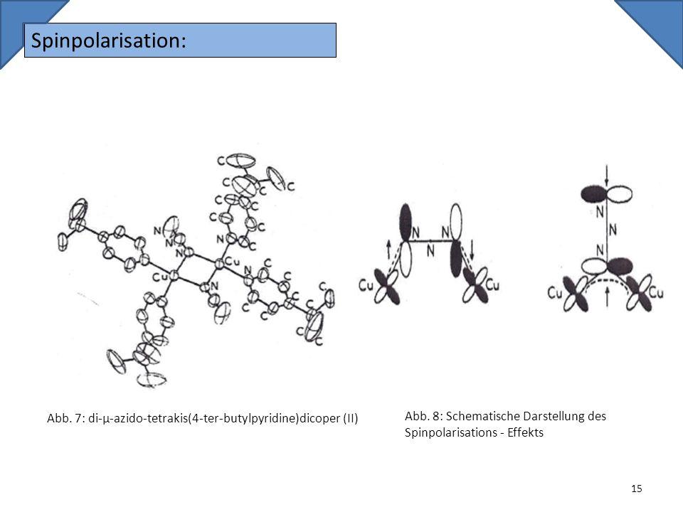 Spinpolarisation: 15 Abb. 7: di-µ-azido-tetrakis(4-ter-butylpyridine)dicoper (II) Abb. 8: Schematische Darstellung des Spinpolarisations - Effekts