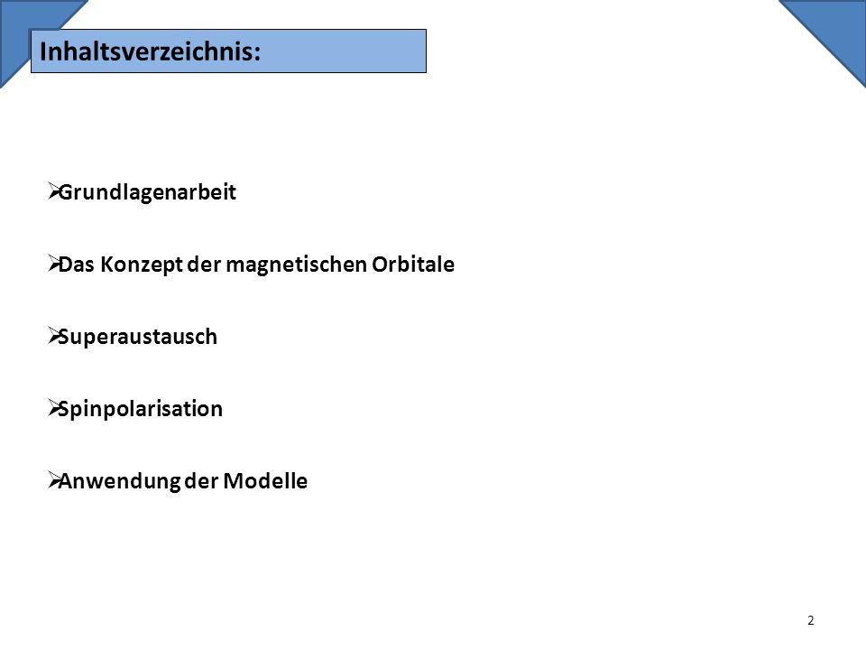 Inhaltsverzeichnis: 2 Grundlagenarbeit Das Konzept der magnetischen Orbitale Superaustausch Spinpolarisation Anwendung der Modelle