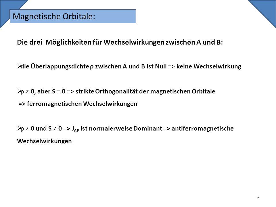Magnetische Orbitale: 7 Abb.2: Darstellung von CuVO(fsa) 2 enCH 3 OH Abb.