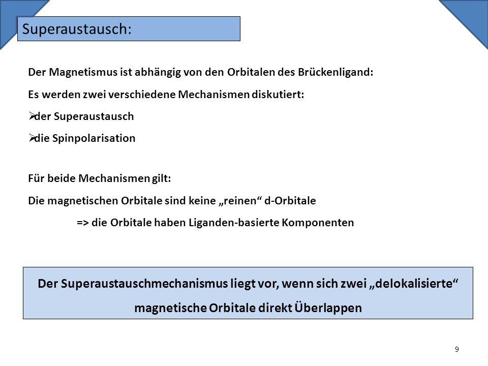 Superaustausch: 9 Der Magnetismus ist abhängig von den Orbitalen des Brückenligand: Es werden zwei verschiedene Mechanismen diskutiert: der Superausta
