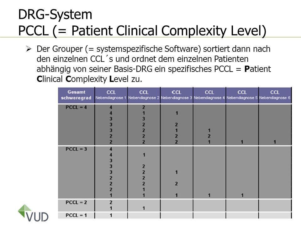 DRG-System PCCL (= Patient Clinical Complexity Level) Der Grouper (= systemspezifische Software) sortiert dann nach den einzelnen CCL´s und ordnet dem