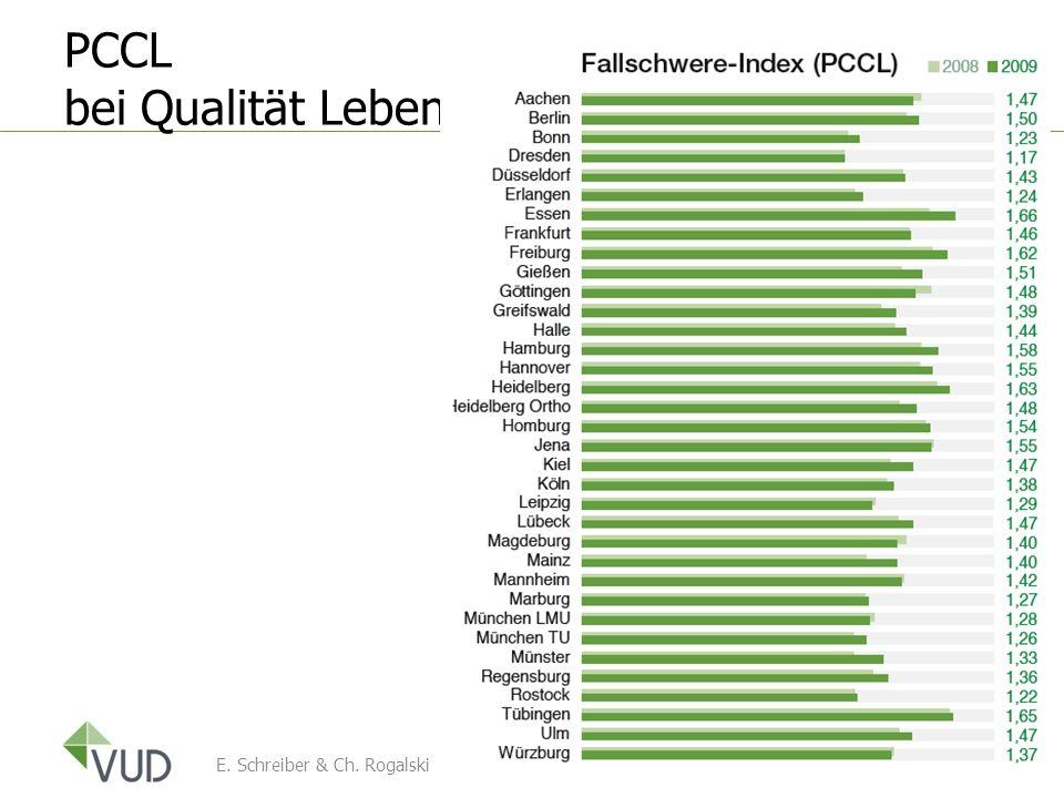 PCCL bei Qualität Leben E. Schreiber & Ch. Rogalski