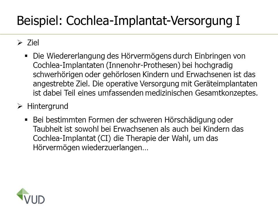 Beispiel: Cochlea-Implantat-Versorgung I Ziel Die Wiedererlangung des Hörvermögens durch Einbringen von Cochlea-Implantaten (Innenohr-Prothesen) bei h