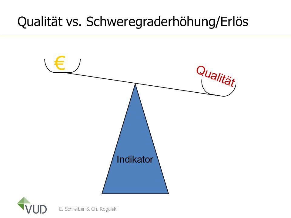 Qualität vs. Schweregraderhöhung/Erlös Qualität Indikator E. Schreiber & Ch. Rogalski