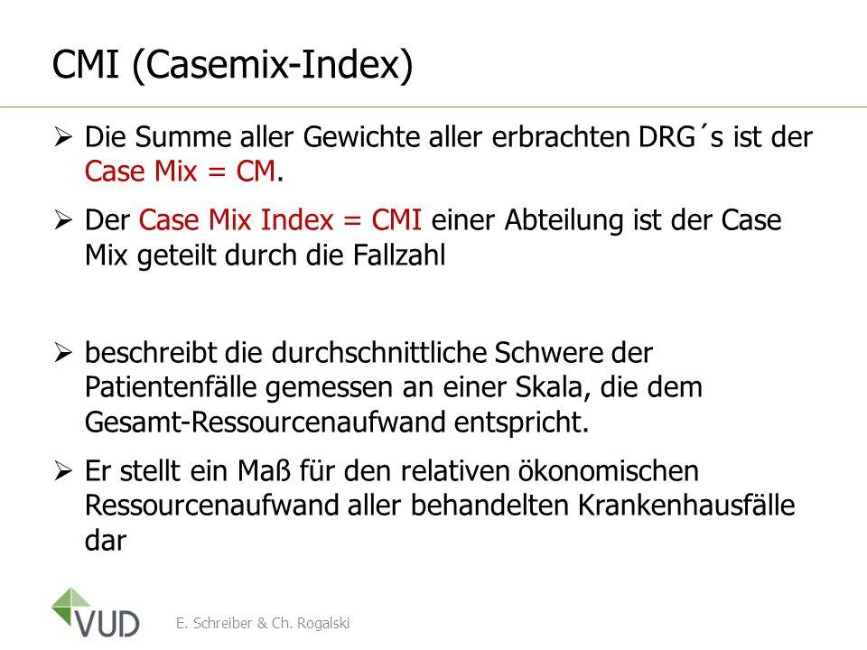 CMI (Casemix-Index) Die Summe aller Gewichte aller erbrachten DRG´s ist der Case Mix = CM. Der Case Mix Index = CMI einer Abteilung ist der Case Mix g