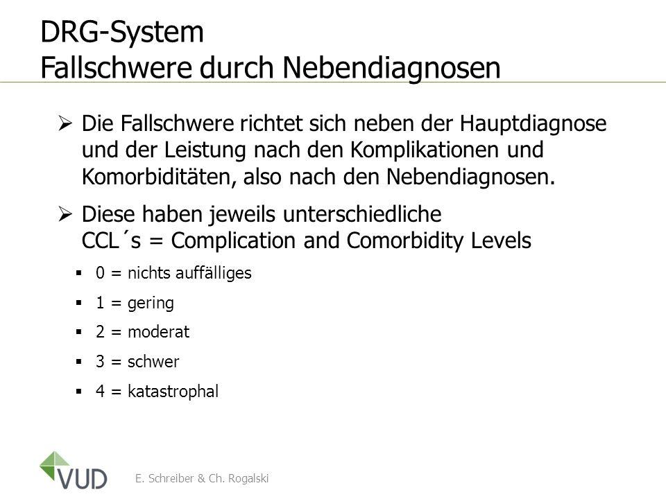 DRG-System Fallschwere durch Nebendiagnosen Die Fallschwere richtet sich neben der Hauptdiagnose und der Leistung nach den Komplikationen und Komorbid