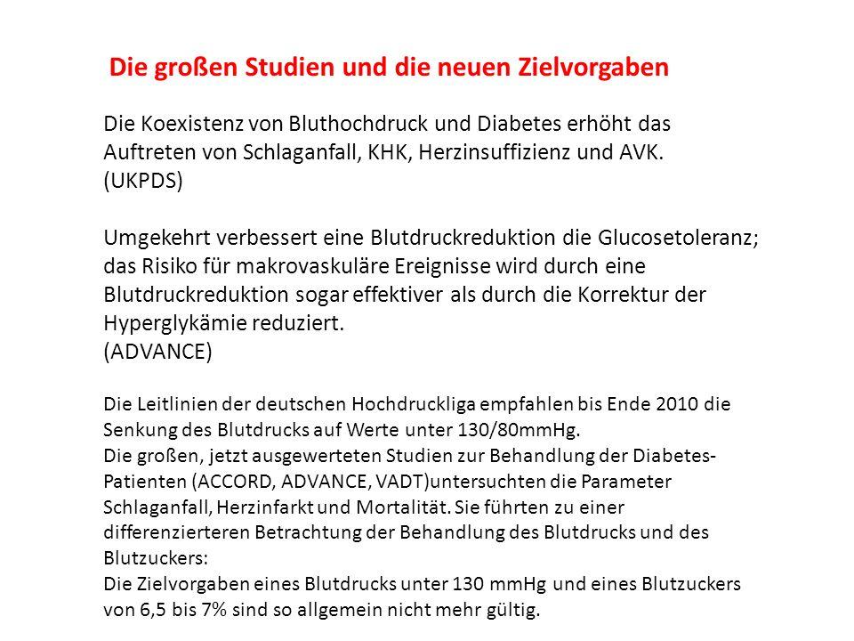 28 Hypoglykämien: Für Typ-2 Diabetiker ein Risikofaktor für Herzinfarkt Mod.