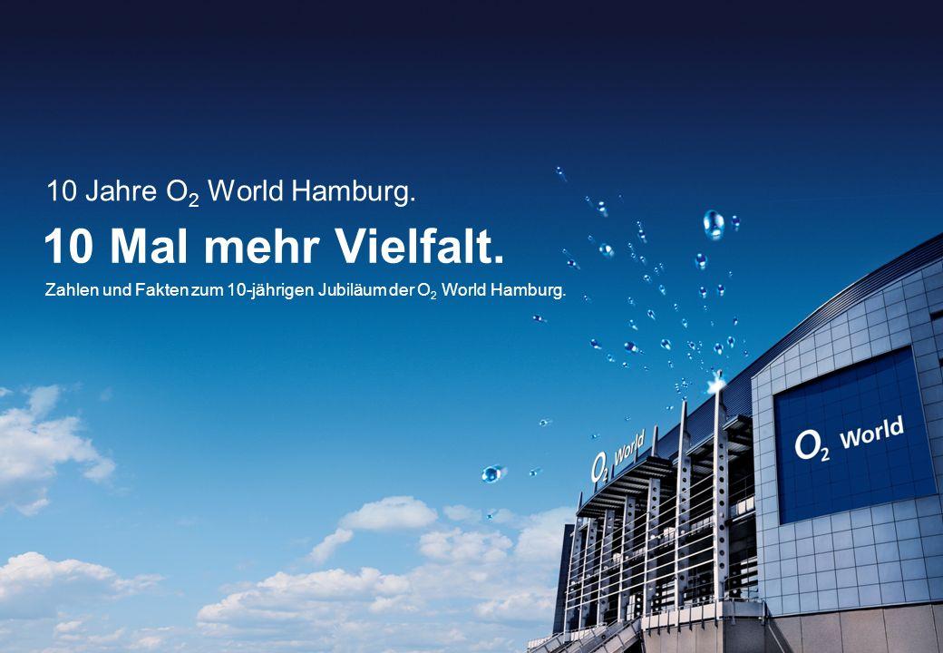 10 Mal mehr Vielfalt. 10 Jahre O 2 World Hamburg. Zahlen und Fakten zum 10-jährigen Jubiläum der O 2 World Hamburg.