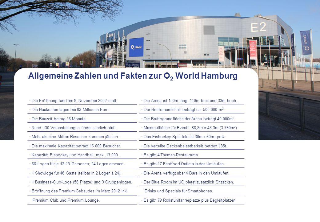 Allgemeine Zahlen und Fakten zur O 2 World Hamburg Die Eröffnung fand am 8. November 2002 statt. Die Baukosten lagen bei 83 Millionen Euro. Die Bauzei