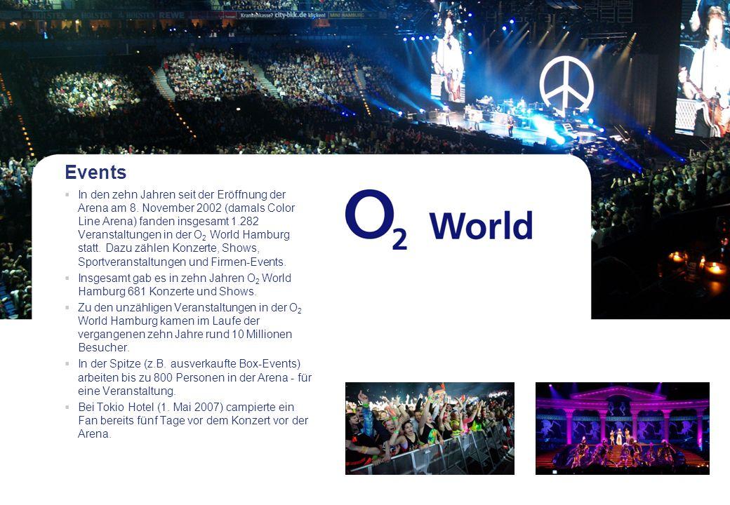 Events In den zehn Jahren seit der Eröffnung der Arena am 8. November 2002 (damals Color Line Arena) fanden insgesamt 1.282 Veranstaltungen in der O 2